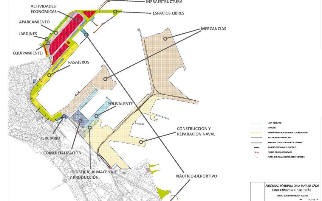 La Autoridad Portuaria refuerza el uso comercial y apuesta por la interacción con la ciudad en el nuevo Plan Especial